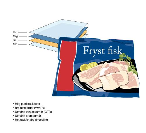 Fisk-500x454pxl