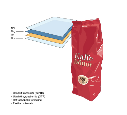 Kaffebönor500x454pxl
