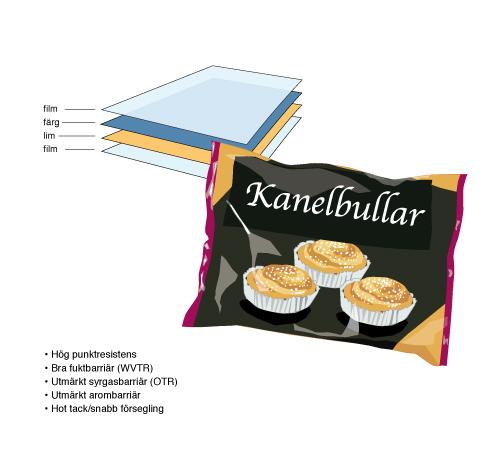 Kanelbullar-500x454pxl