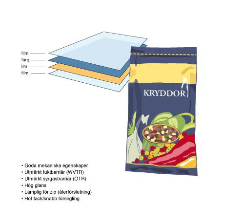 Kryddor-500x4541