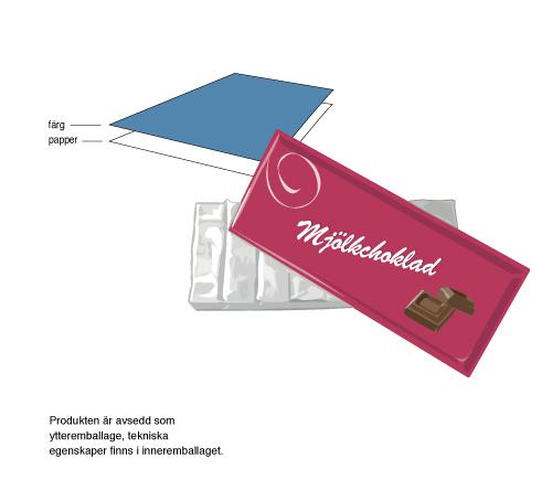 Mjölkchoklad-50x454pxl