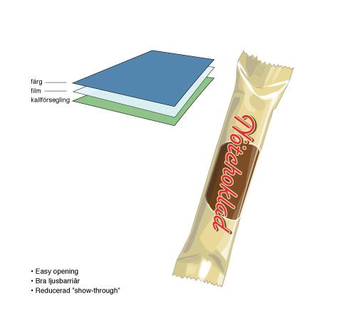 Nötchoklad-500x454pxl