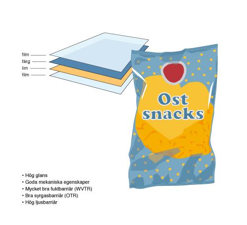 Ostsnacks-500x454