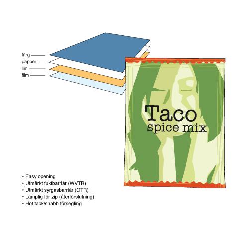 Taco-500x454pxl