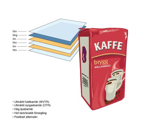 kaffe-500x454pxl